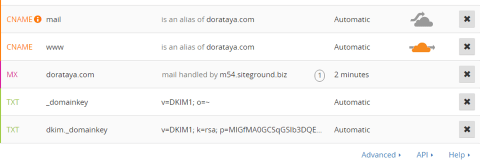 Updated Cloudflare DNS settings for dorataya.com